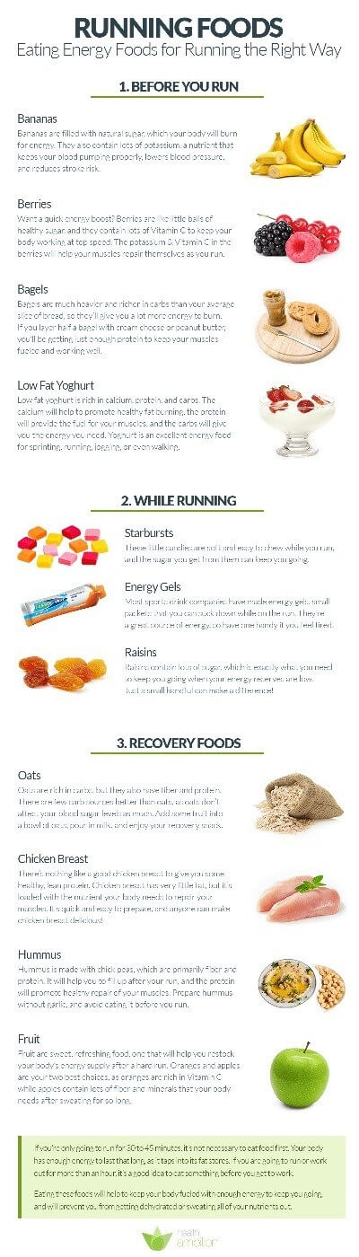 Best Foods To Eat Before Running For Energy
