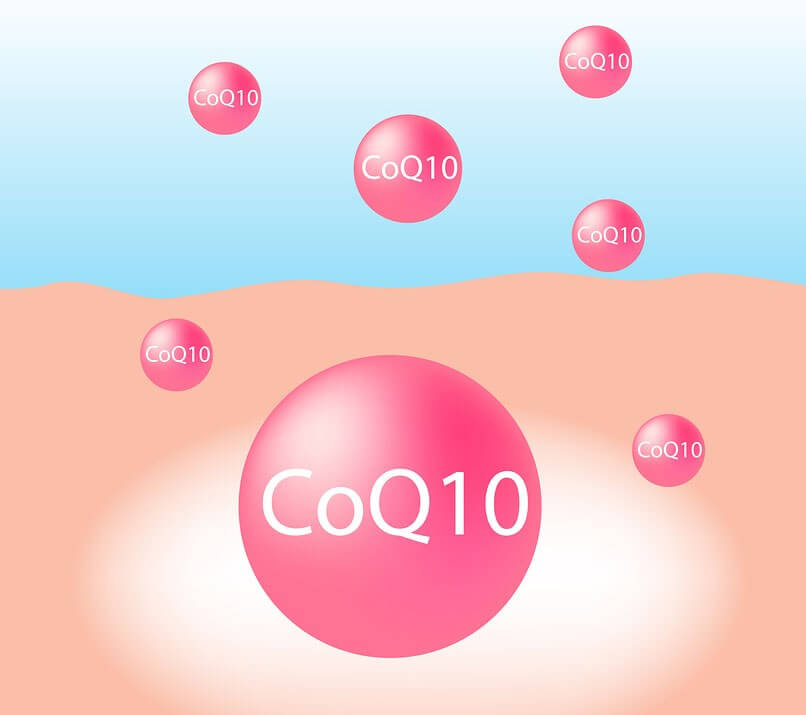 CoQ10 Anti-Aging Supplement
