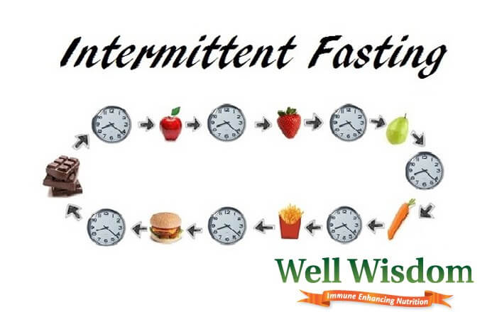 Intermittent Fasting and High Intensity Exercise