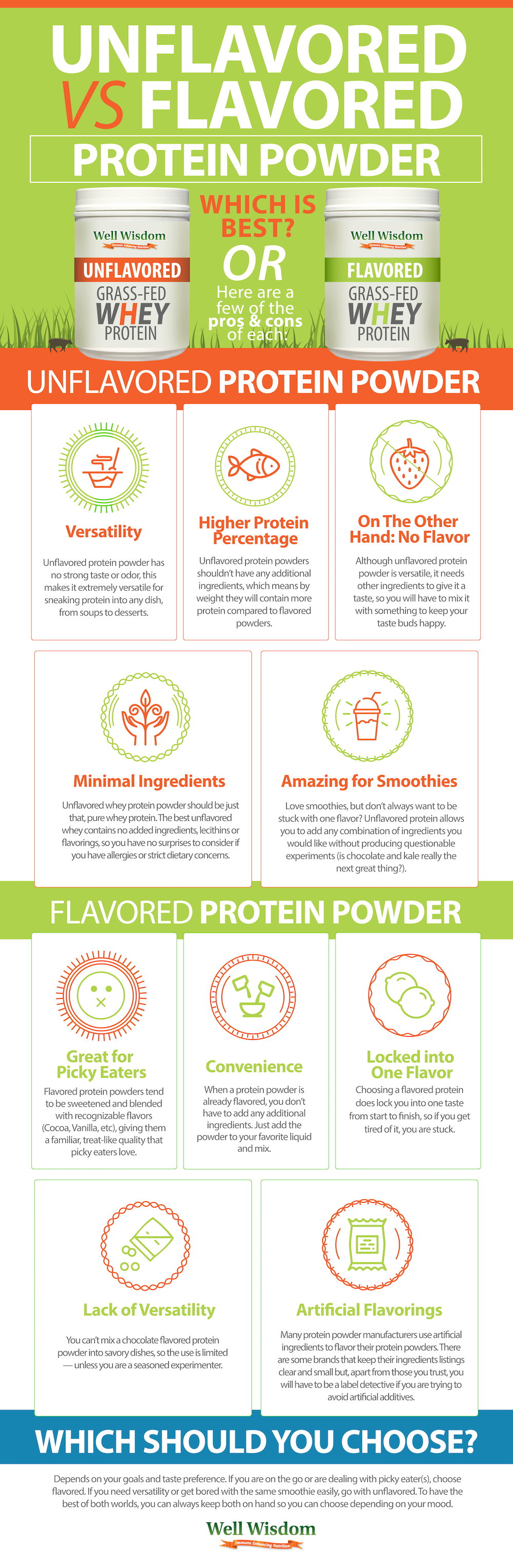 Unflavored vs Flavored Protein Powder